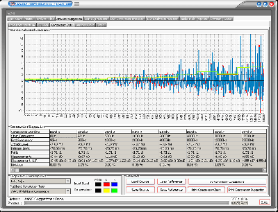 AAMSV3AnalyzerCompressor